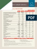 Plastic Surgery Statistics Report 2018