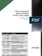 Mozart análise da sonata em Fá Maior K332 I mov Allegro (SALLES 2011).pdf