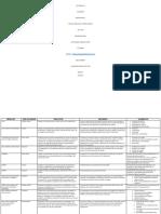 actividad 1 cuadro comparativo.pdf