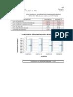 2 Registro Auxiliar de Evaluacion