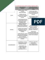 ACT.10 FORTALECIMIENTO.docx
