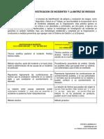 RELACION ENTRE LA INVESTIGACION DE INCIDENTES Y LA MATRIZ DE RIESGOS.pdf