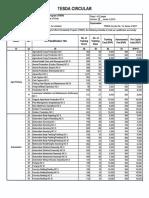 TESDA twsp 2018.pdf