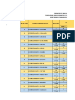 Datos Estudiantes Municipio de Mallama (2)