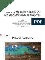 Transporte de o2y Co2 en Liquidos Tisulares