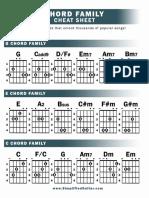 Chord Family Cheat Sheet