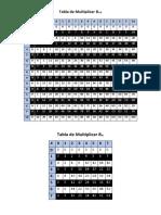 Tabla de Multiplicar B