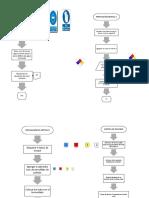 diagrama de flujo practica dos coloides.docx