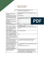 PILON LAJAS - BOLIVIA.pdf