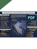 [SPDA 2010] Potencial Hidroenergetico y Amazonia