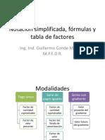 Tema 6 - Notación Simplificada, Fórmulas y Tabla de Factores