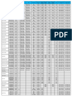 Revised IPE March 2019 Time Table