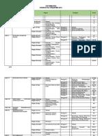Sistematika Perda Rtrw Kota Sukabumi 2031