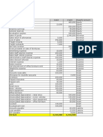 Trial Balance Income Statement Balance Sheet