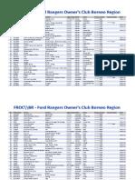 General Froc Br 9 Mar 17.PDF