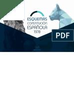 ESQUEMA CONSTITUCIÓN ESPAÑOLA 1978 (BETA).pdf