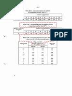IEC-60502-2