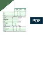 Earnings Highlight - DANGSUGAR PLC 9M 2016