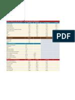 Earnings Highlight - FIDELITY BANK Plc. 9M 2018
