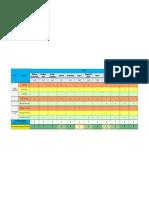 Rekap Skala Prioritas Penanganan Kawasan Kumuh 03.pdf
