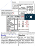 Overstrength Factor Calculation Procedure_ACI 318-08(R)_Overstrength Factor_R.pdf