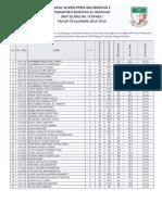 PENGUMUMAN GELOMBANG 2.pdf