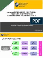 2 Tangunjawab JUK, JPN dan Jadual Kursus pjkssr.ppsx