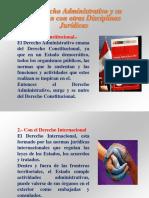 Derecho Administrativo y Su Relacion Con