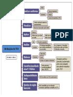 Atribuições do TCU.pdf