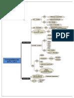 Competências STF _ STJ.pdf