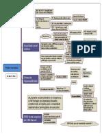 Poder executivo.pdf