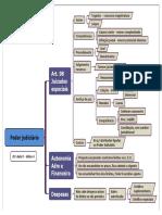 Poder judiciário- III.pdf