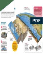 Infografia Del Cambio en La Corteza Terrestre Por Los Movimientos de Las Placas Tectonicas a G 14372956 10577378