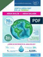 INFOGRAFIA Agua Potabe en La Tierra Aquae HUGIN 01