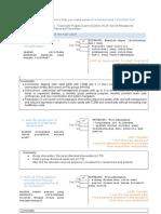 CASP-RCT-Ainun-Checklist-2018 - Copy.doc