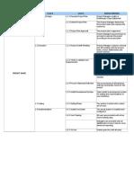 SMPBPO102_007-Activity-Planning-List.xls