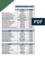 festival-internacional-sesc-de-musica-2019_lista-selecionados-2-chamada.pdf