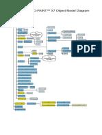 Corel PHOTO-PAINT Object Model Diagram.pdf