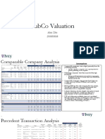PubCo Valuation