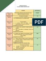 Syllabus Derecho Politico I UFT 2019