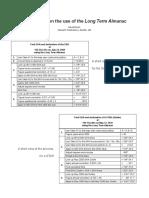LTA_Instructions.pdf