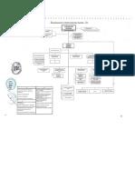 organigrama gobierno regional moquegua.pdf