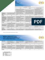 DE_M8_U1_S3_RE.pdf