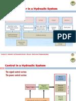 1- Basics of Hydraulic Control 1-P2