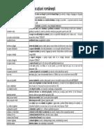 Dictionar-de-Expresii-Si-Locutiuni-Romanesti.pdf