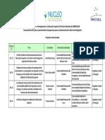 NEIES 2013 Redes_Academicas Proyectos Seleccionados