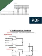 6 team double elimination
