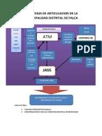 Rol y Funciones Del Area Tecnica Municipal