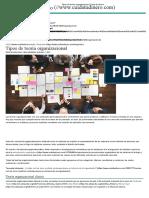 Tipos de teoría organizacional _ Cuida tu dinero.pdf