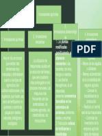 inovaciones agricolas.pdf